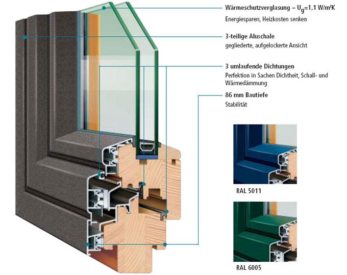 Bayerwald Fenster schreinerei beck gmbh 84100 niederaichbach kunststofffenster